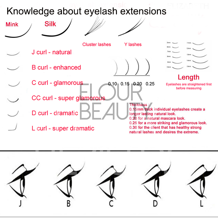 eyelash extensions supply.jpg